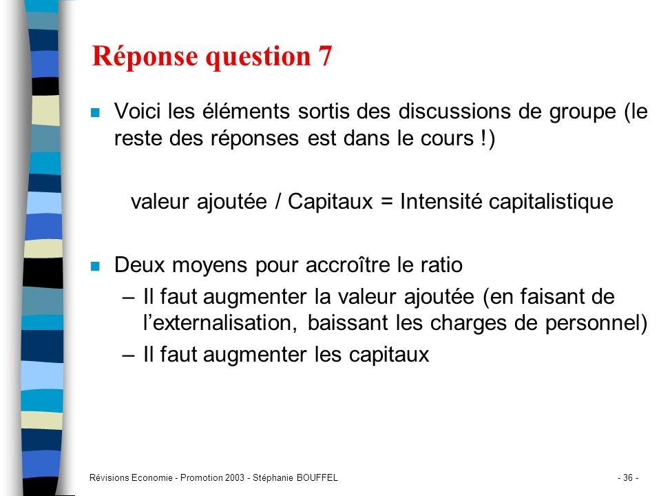 Révisions Economie - Promotion 2003 - Stéphanie BOUFFEL- 36 - Réponse question 7 n Voici les éléments sortis des discussions de groupe (le reste des r