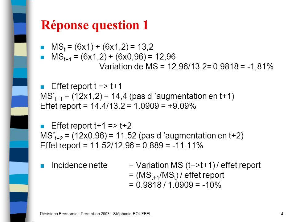 Révisions Economie - Promotion 2003 - Stéphanie BOUFFEL- 4 - Réponse question 1 n MS t = (6x1) + (6x1,2) = 13,2 n MS t+1 = (6x1,2) + (6x0,96) = 12,96