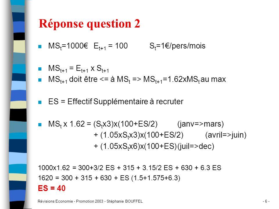 Révisions Economie - Promotion 2003 - Stéphanie BOUFFEL- 6 - Réponse question 2 n MS t =1000E t+1 = 100S t =1/pers/mois n MS t+1 = E t+1 x S t+1 n MS