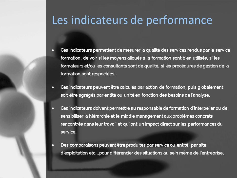 Les indicateurs de performance Ces indicateurs permettent de mesurer la qualité des services rendus par le service formation, de voir si les moyens alloués à la formation sont bien utilisés, si les formateurs et/ou les consultants sont de qualité, si les procédures de gestion de la formation sont respectées.