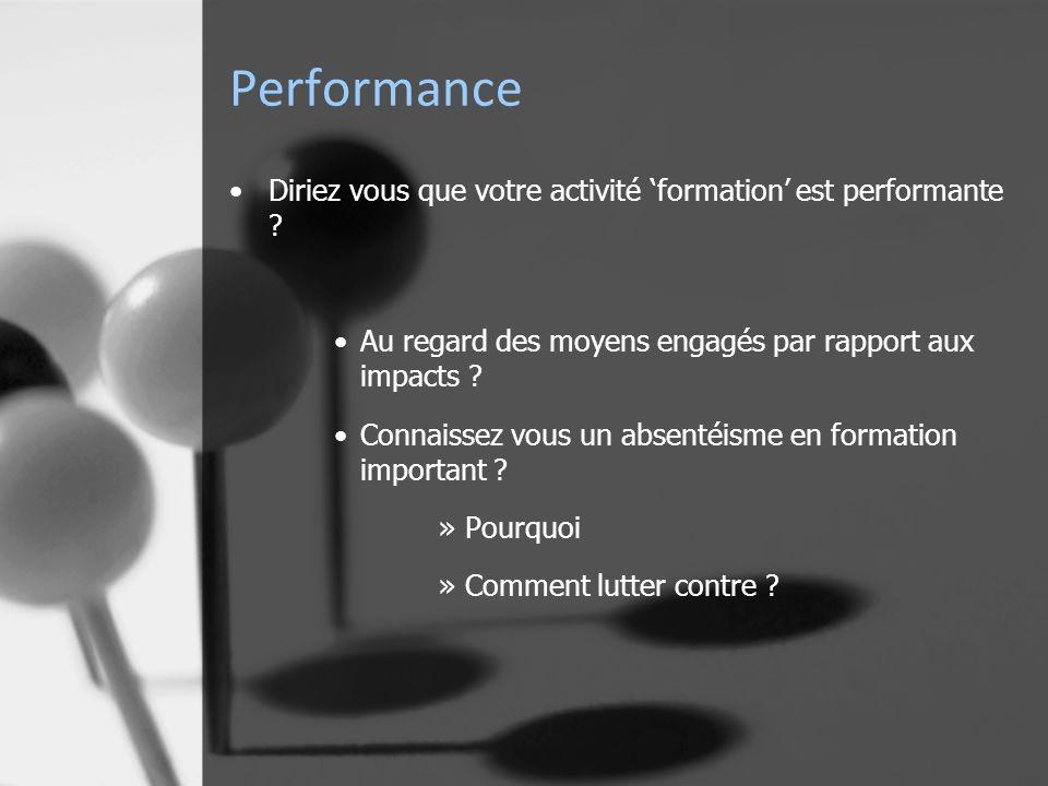 Performance Diriez vous que votre activité formation est performante .