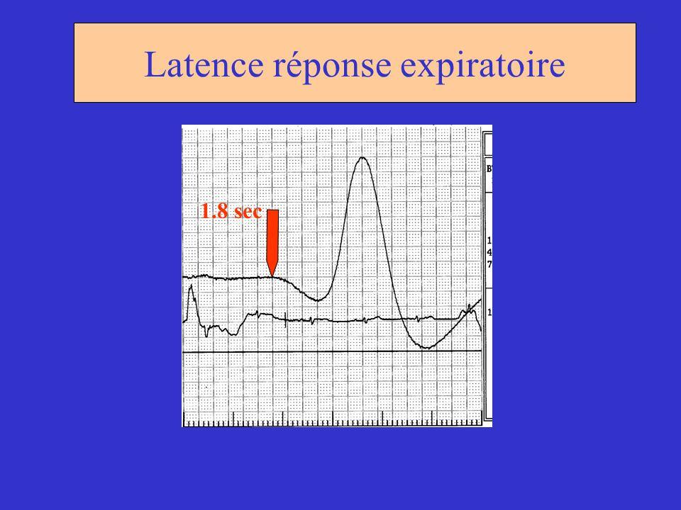 Latence réponse expiratoire 1.8 sec