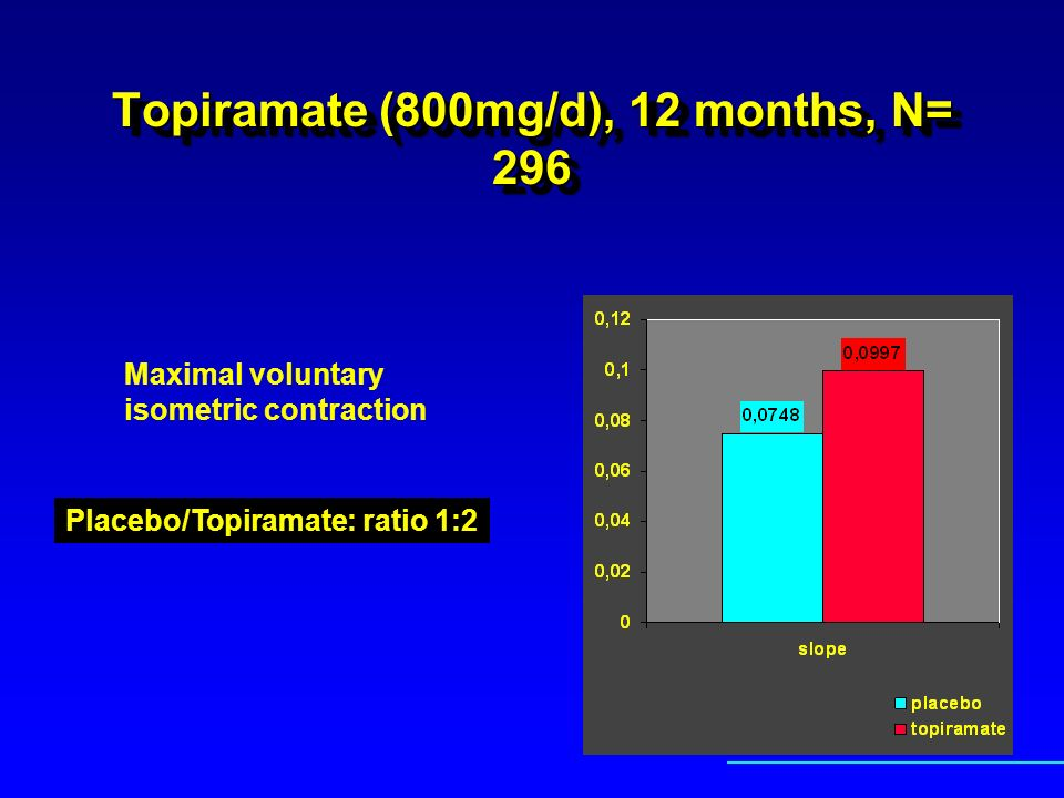 Topiramate (800mg/d), 12 months, N= 296 Maximal voluntary isometric contraction Placebo/Topiramate: ratio 1:2