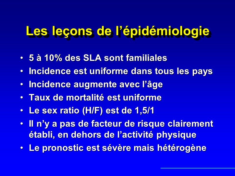 Les leçons de lépidémiologie 5 à 10% des SLA sont familiales5 à 10% des SLA sont familiales Incidence est uniforme dans tous les paysIncidence est uni