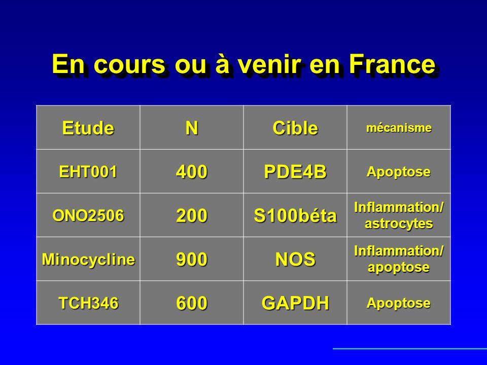 En cours ou à venir en France EtudeNCiblemécanisme EHT001400PDE4BApoptose ONO2506200S100béta Inflammation/ astrocytes Minocycline900NOS Inflammation/