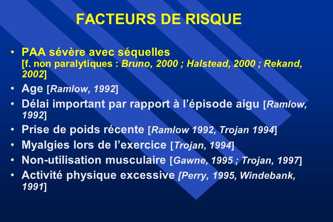FACTEURS DE RISQUE PAA sévère avec séquelles [f. non paralytiques : Bruno, 2000 ; Halstead, 2000 ; Rekand, 2002] Age [Ramlow, 1992] Délai important pa