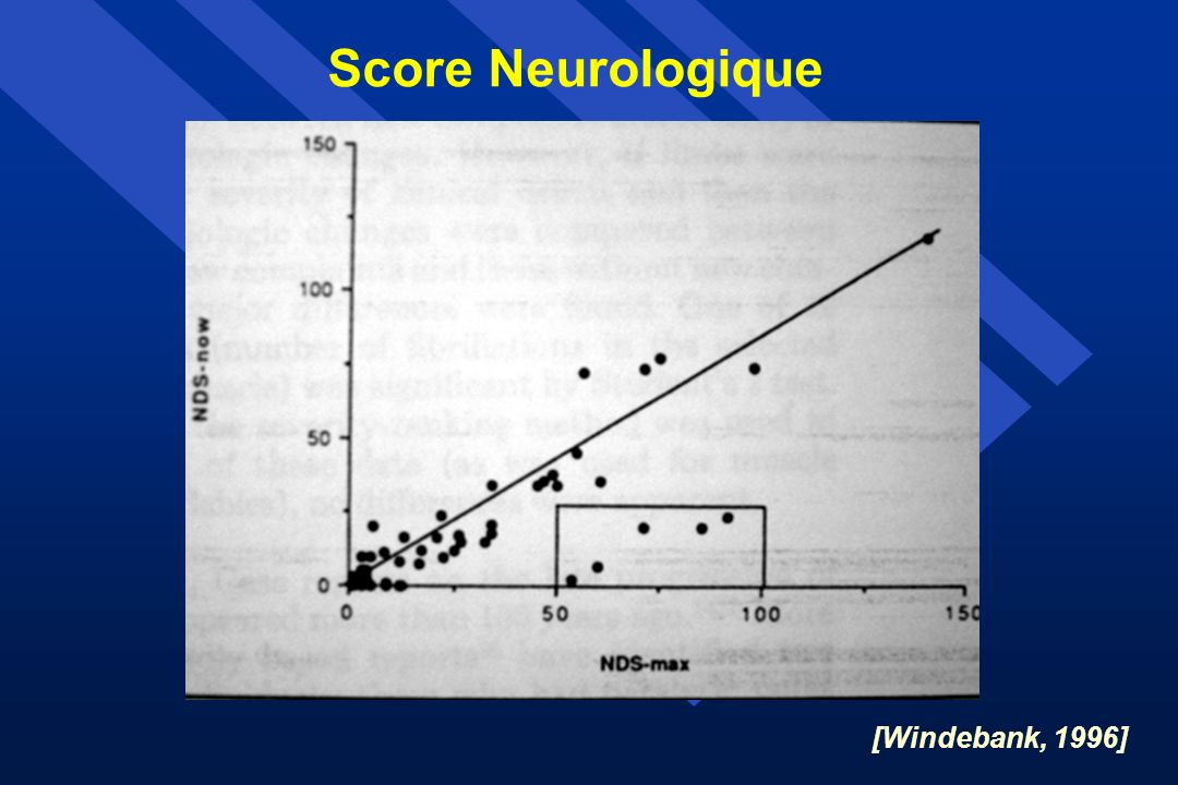[Windebank, 1996] Score Neurologique