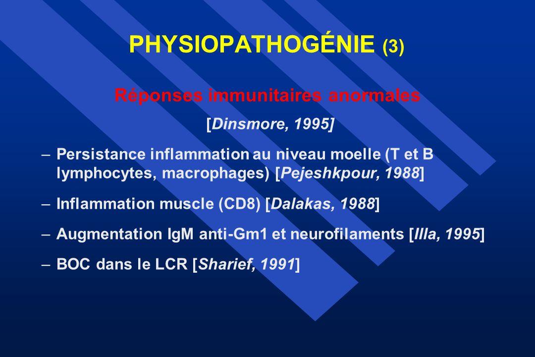 PHYSIOPATHOGÉNIE (3) Réponses immunitaires anormales [Dinsmore, 1995] –Persistance inflammation au niveau moelle (T et B lymphocytes, macrophages) [Pe