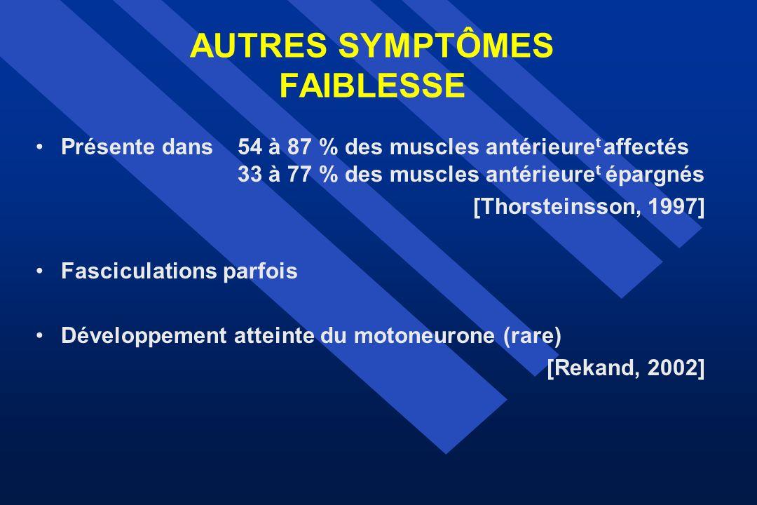 AUTRES SYMPTÔMES FAIBLESSE Présente dans54 à 87 % des muscles antérieure t affectés 33 à 77 % des muscles antérieure t épargnés [Thorsteinsson, 1997]