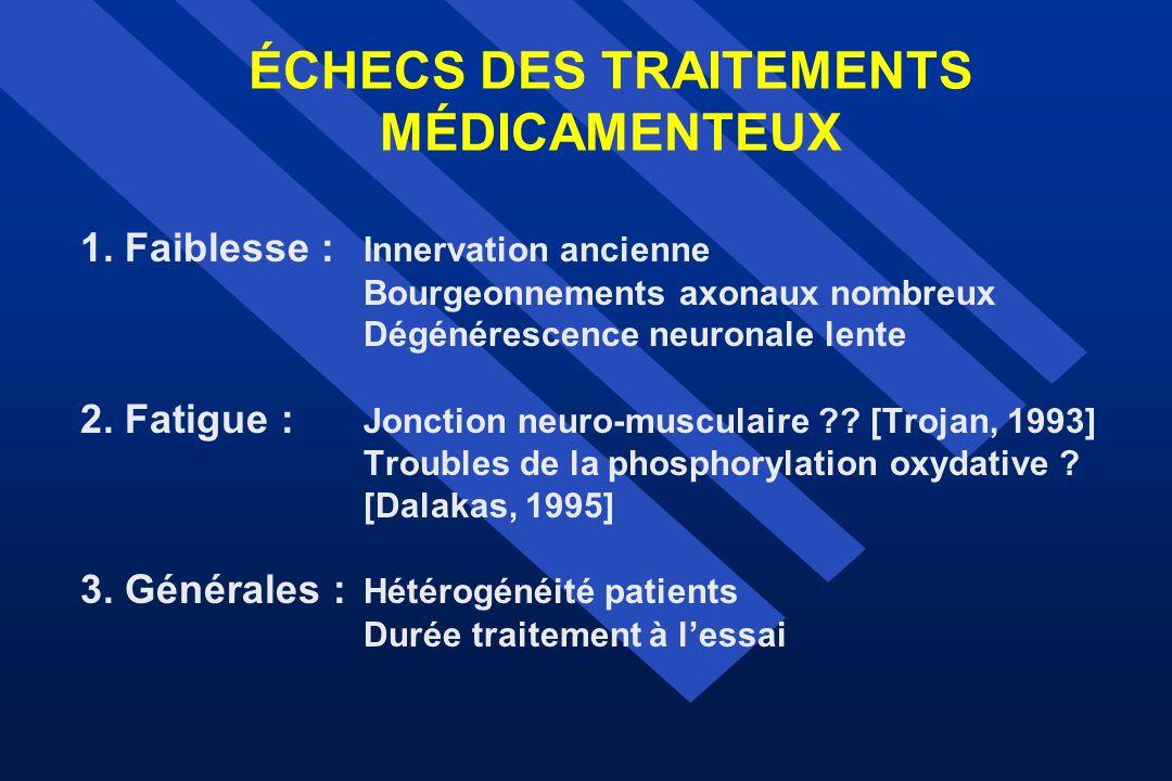 ÉCHECS DES TRAITEMENTS MÉDICAMENTEUX 1. Faiblesse : Innervation ancienne Bourgeonnements axonaux nombreux Dégénérescence neuronale lente 2. Fatigue :