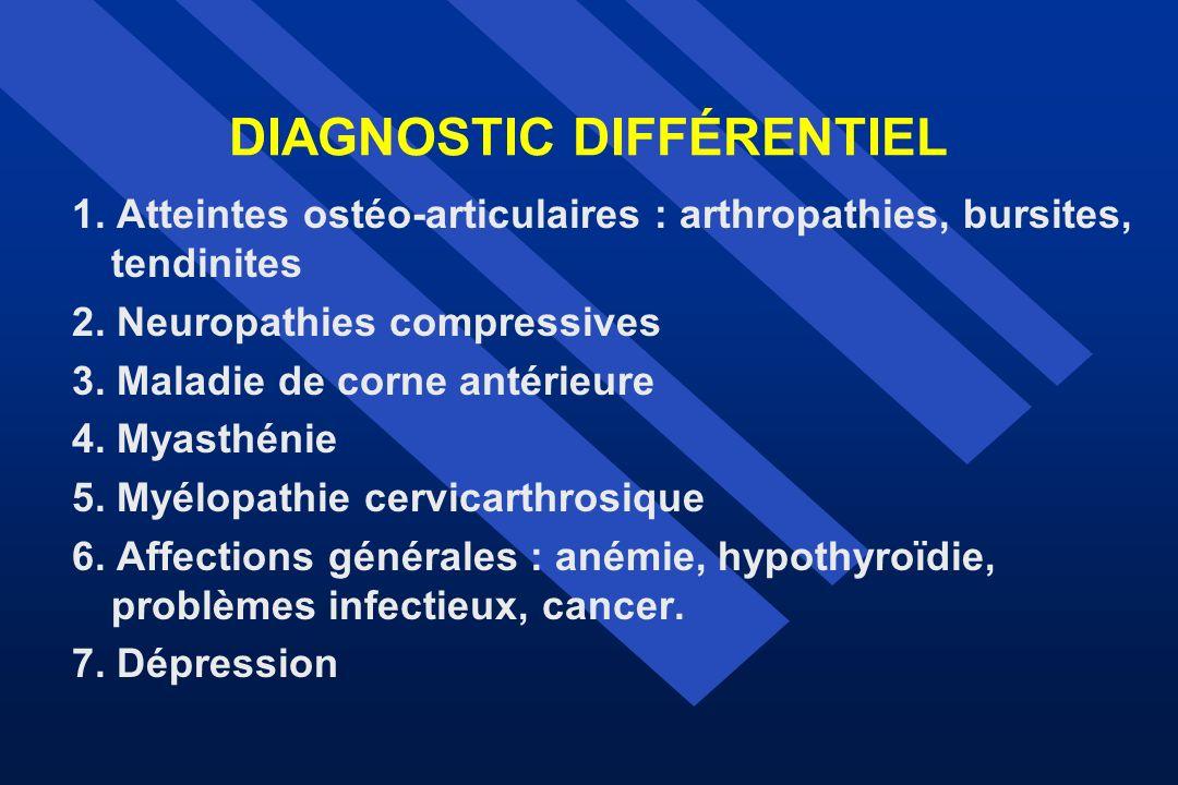 DIAGNOSTIC DIFFÉRENTIEL 1. Atteintes ostéo-articulaires : arthropathies, bursites, tendinites 2. Neuropathies compressives 3. Maladie de corne antérie