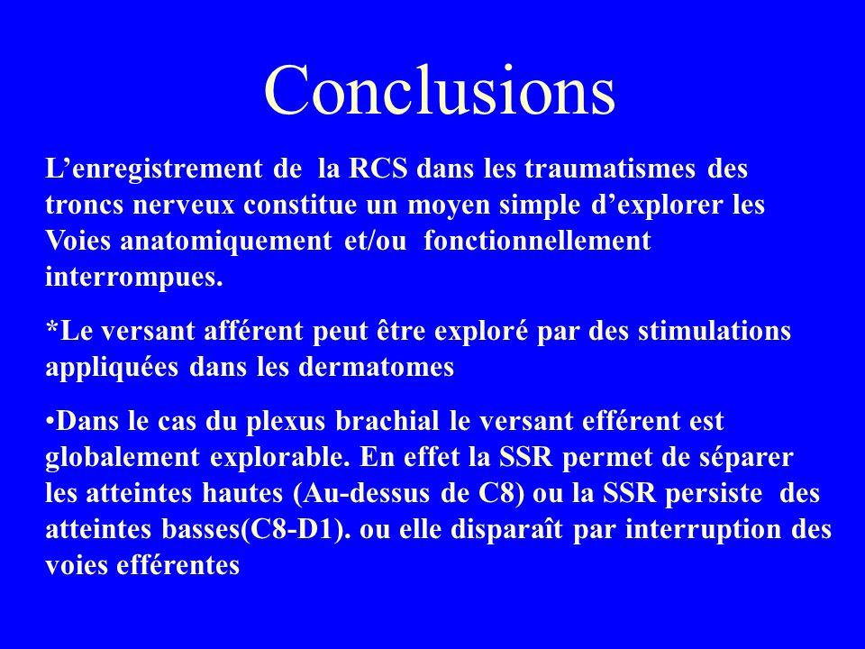 Conclusions Lenregistrement de la RCS dans les traumatismes des troncs nerveux constitue un moyen simple dexplorer les Voies anatomiquement et/ou fonc