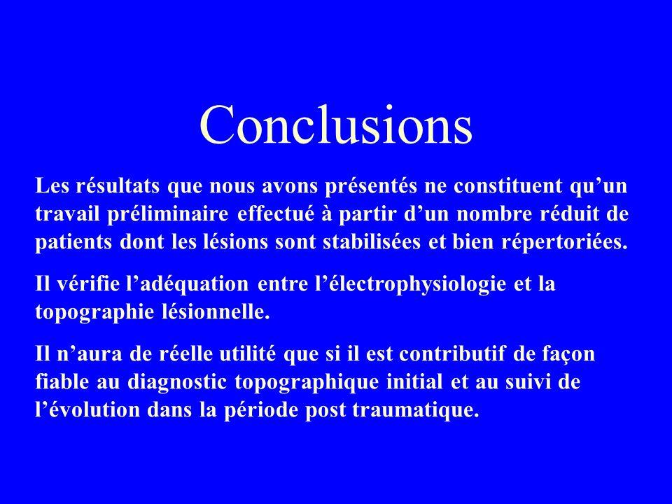 Conclusions Les résultats que nous avons présentés ne constituent quun travail préliminaire effectué à partir dun nombre réduit de patients dont les l
