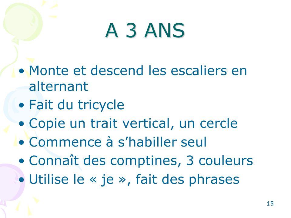 15 A 3 ANS Monte et descend les escaliers en alternant Fait du tricycle Copie un trait vertical, un cercle Commence à shabiller seul Connaît des comptines, 3 couleurs Utilise le « je », fait des phrases