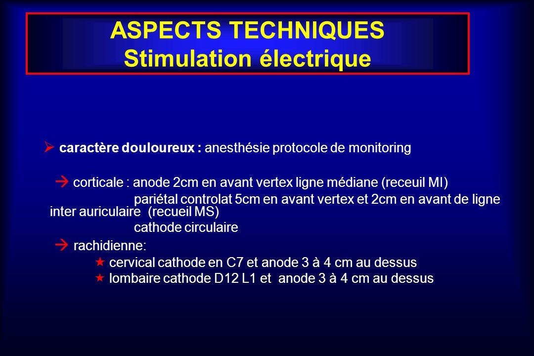 ASPECTS TECHNIQUES Stimulation électrique caractère douloureux : anesthésie protocole de monitoring corticale : anode 2cm en avant vertex ligne médiane (receuil MI) pariétal controlat 5cm en avant vertex et 2cm en avant de ligne inter auriculaire (recueil MS) cathode circulaire rachidienne: cervical cathode en C7 et anode 3 à 4 cm au dessus lombaire cathode D12 L1 et anode 3 à 4 cm au dessus