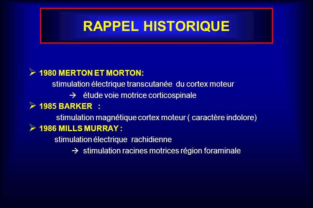 RAPPEL HISTORIQUE 1980 MERTON ET MORTON: stimulation électrique transcutanée du cortex moteur étude voie motrice corticospinale 1985 BARKER : stimulat