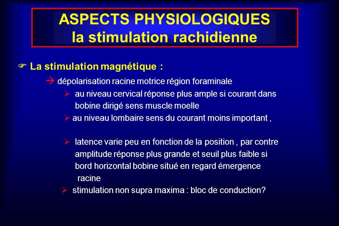 ASPECTS PHYSIOLOGIQUES la stimulation rachidienne La stimulation magnétique : dépolarisation racine motrice région foraminale au niveau cervical répon