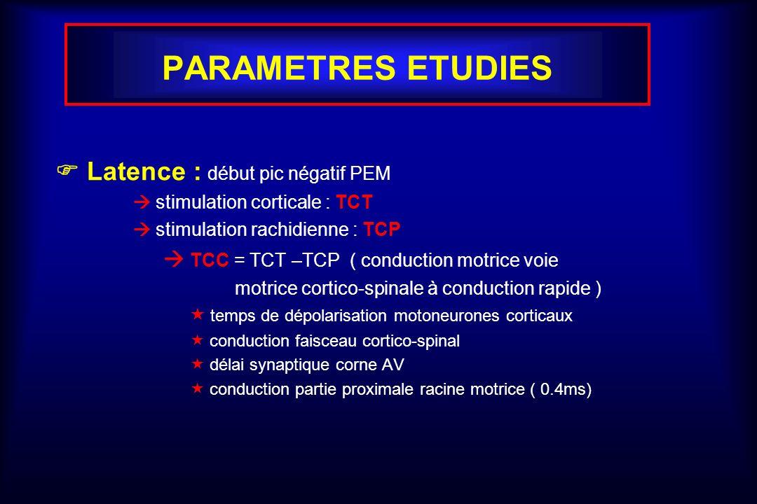 PARAMETRES ETUDIES Latence : début pic négatif PEM stimulation corticale : TCT stimulation rachidienne : TCP TCC = TCT –TCP ( conduction motrice voie motrice cortico-spinale à conduction rapide ) temps de dépolarisation motoneurones corticaux conduction faisceau cortico-spinal délai synaptique corne AV conduction partie proximale racine motrice ( 0.4ms)