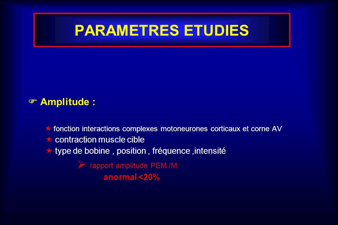 PARAMETRES ETUDIES Amplitude : fonction interactions complexes motoneurones corticaux et corne AV contraction muscle cible type de bobine, position, fréquence,intensité rapport amplitude PEM /M anormal <20%