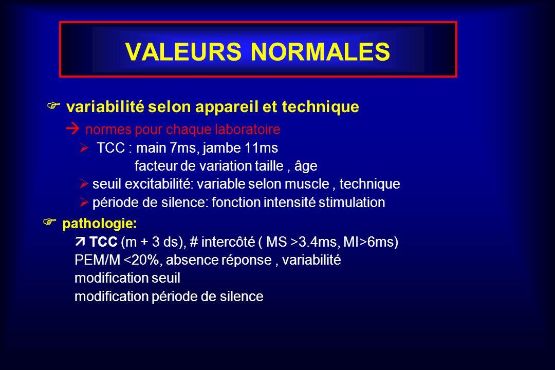 VALEURS NORMALES variabilité selon appareil et technique normes pour chaque laboratoire TCC : main 7ms, jambe 11ms facteur de variation taille, âge seuil excitabilité: variable selon muscle, technique période de silence: fonction intensité stimulation pathologie: TCC (m + 3 ds), # intercôté ( MS >3.4ms, MI>6ms) PEM/M <20%, absence réponse, variabilité modification seuil modification période de silence
