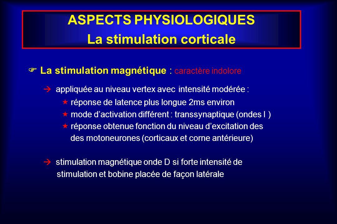 ASPECTS PHYSIOLOGIQUES La stimulation corticale La stimulation magnétique : caractère indolore appliquée au niveau vertex avec intensité modérée : réponse de latence plus longue 2ms environ mode dactivation différent : transsynaptique (ondes I ) réponse obtenue fonction du niveau dexcitation des des motoneurones (corticaux et corne antérieure) stimulation magnétique onde D si forte intensité de stimulation et bobine placée de façon latérale