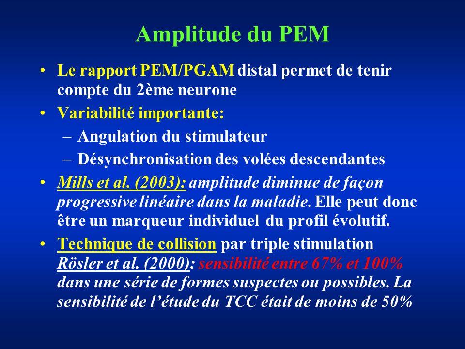 Le rapport PEM/PGAM distal permet de tenir compte du 2ème neurone Variabilité importante: –Angulation du stimulateur –Désynchronisation des volées descendantes Mills et al.