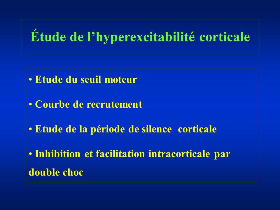 Étude de lhyperexcitabilité corticale Etude du seuil moteur Courbe de recrutement Etude de la période de silence corticale Inhibition et facilitation intracorticale par double choc