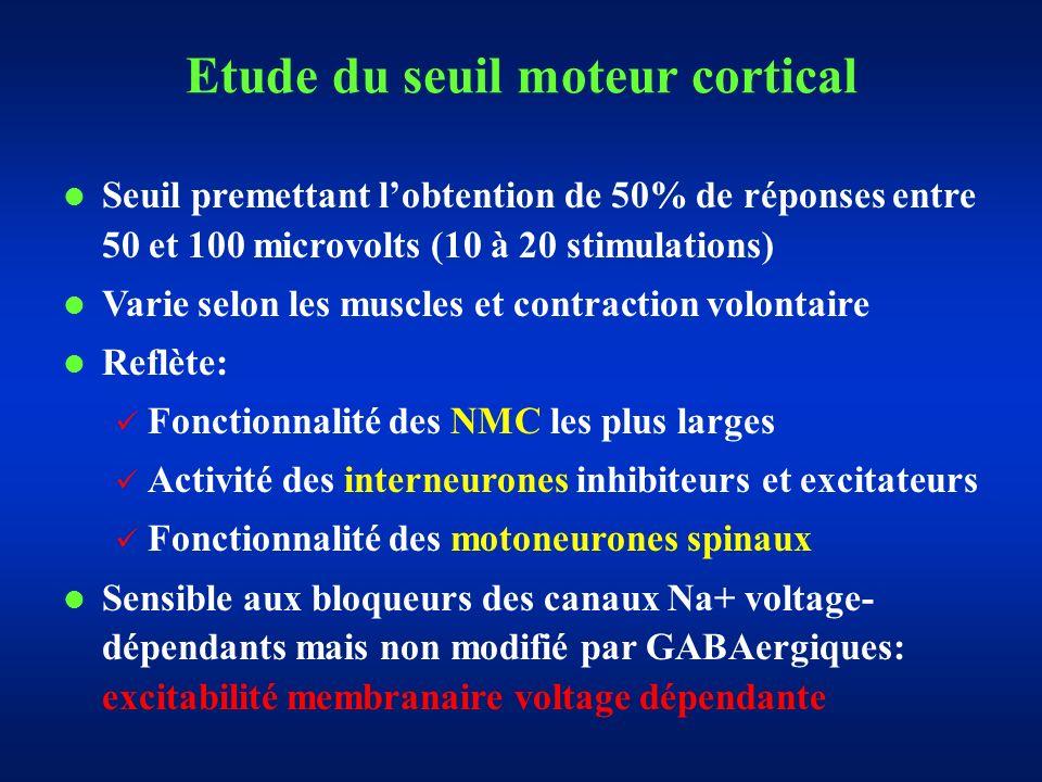 Seuil premettant lobtention de 50% de réponses entre 50 et 100 microvolts (10 à 20 stimulations) Varie selon les muscles et contraction volontaire Reflète: Fonctionnalité des NMC les plus larges Activité des interneurones inhibiteurs et excitateurs Fonctionnalité des motoneurones spinaux Sensible aux bloqueurs des canaux Na+ voltage- dépendants mais non modifié par GABAergiques: excitabilité membranaire voltage dépendante Etude du seuil moteur cortical