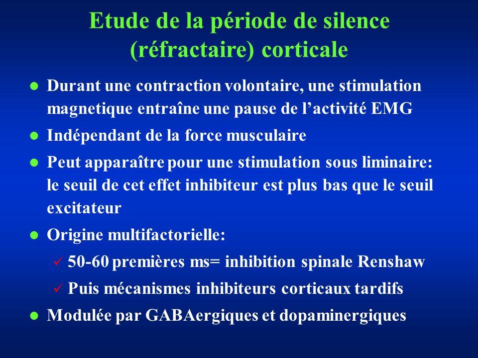Etude de la période de silence (réfractaire) corticale Durant une contraction volontaire, une stimulation magnetique entraîne une pause de lactivité EMG Indépendant de la force musculaire Peut apparaître pour une stimulation sous liminaire: le seuil de cet effet inhibiteur est plus bas que le seuil excitateur Origine multifactorielle: 50-60 premières ms= inhibition spinale Renshaw Puis mécanismes inhibiteurs corticaux tardifs Modulée par GABAergiques et dopaminergiques