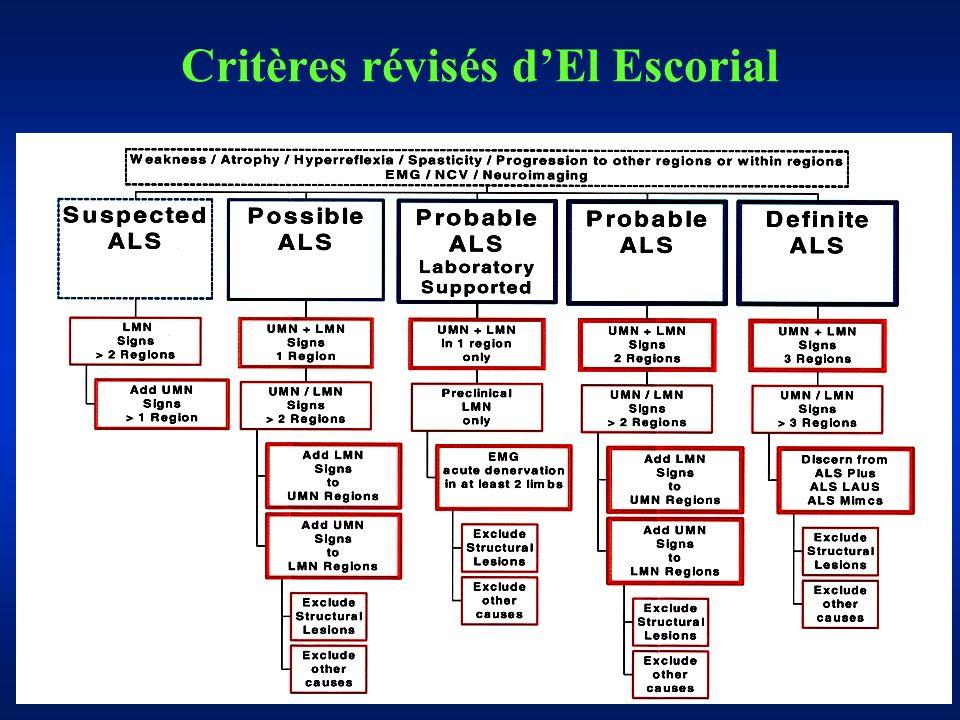 Critères révisés dEl Escorial