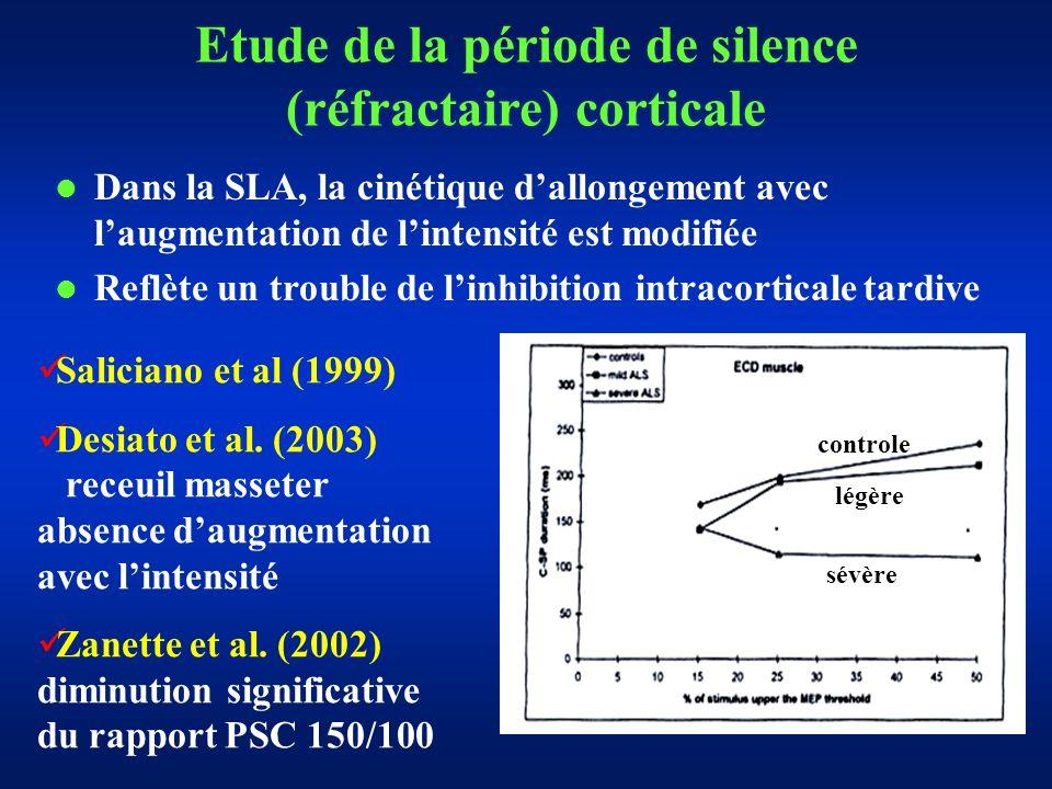 Etude de la période de silence (réfractaire) corticale Dans la SLA, la cinétique dallongement avec laugmentation de lintensité est modifiée Reflète un trouble de linhibition intracorticale tardive Saliciano et al (1999) Desiato et al.