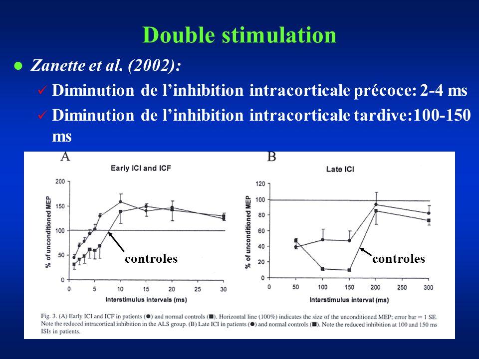 Double stimulation Zanette et al.