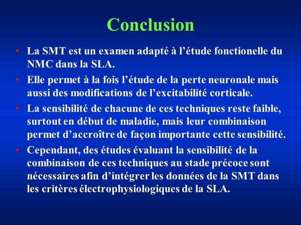 Conclusion La SMT est un examen adapté à létude fonctionelle du NMC dans la SLA.