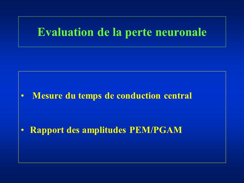 Evaluation de la perte neuronale Mesure du temps de conduction central Rapport des amplitudes PEM/PGAM
