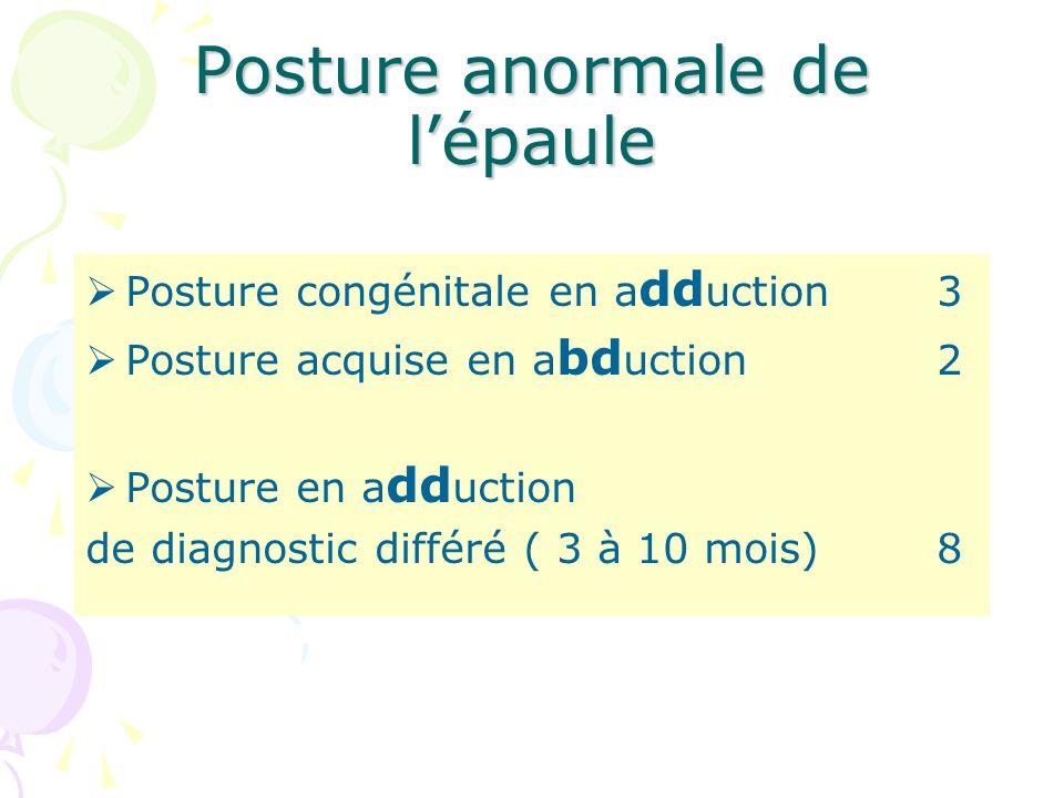 Posture anormale de lépaule Posture congénitale en a dd uction3 Posture acquise en a bd uction2 Posture en a dd uction de diagnostic différé ( 3 à 10