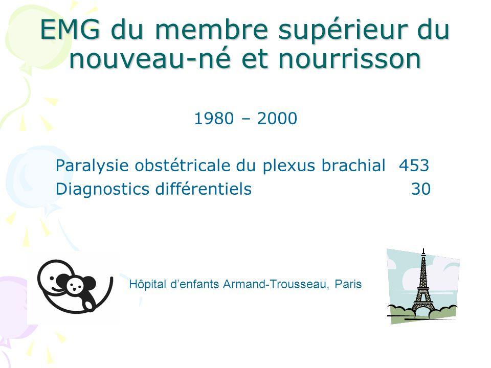 Posture de Thorburn chez lenfant Archives of Neurology 1960; 5:500-512