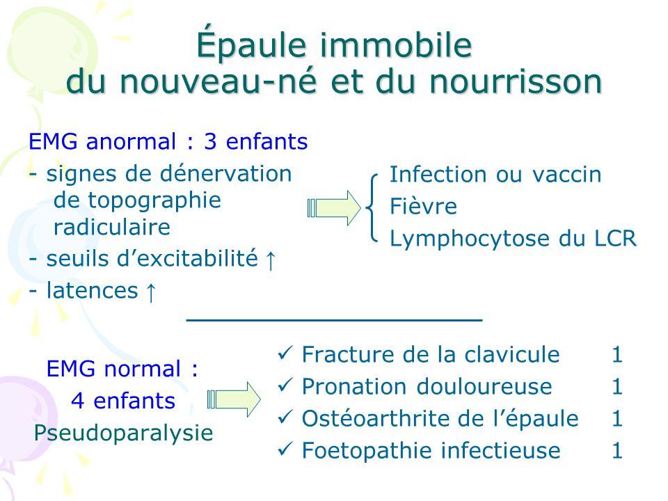 Épaule immobile : neuropathie Cas 1 7 mois Bras inerte 10 jours après injection de Tetracoq suivie de fièvre pendant 8 jours.