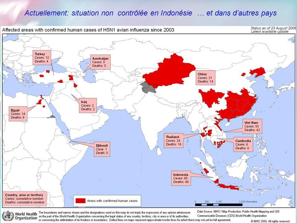 Diaporama zonal Nord Pas de Calais Picardie – septembre 2006 Actuellement: situation non contrôlée en Indonésie … et dans dautres pays