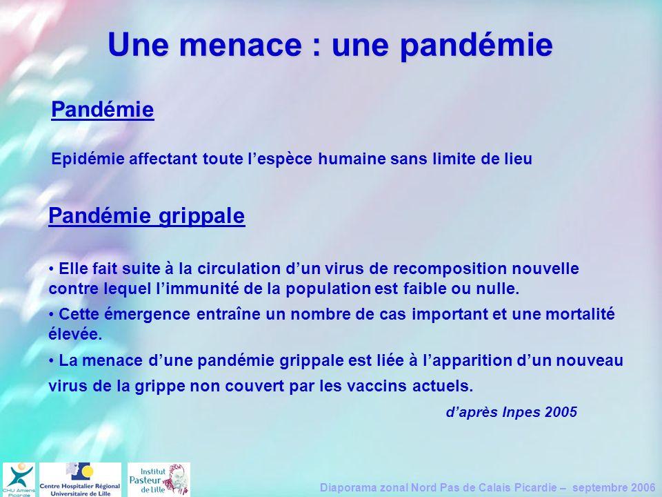 Diaporama zonal Nord Pas de Calais Picardie – septembre 2006 Pandémie grippale Elle fait suite à la circulation dun virus de recomposition nouvelle co