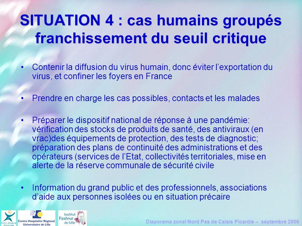 Diaporama zonal Nord Pas de Calais Picardie – septembre 2006 SITUATION 4 : cas humains groupés franchissement du seuil critique Contenir la diffusion