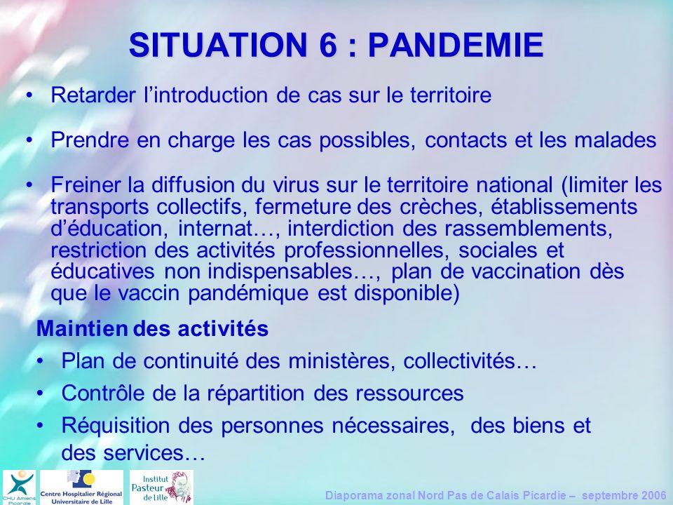Diaporama zonal Nord Pas de Calais Picardie – septembre 2006 SITUATION 6 : PANDEMIE Retarder lintroduction de cas sur le territoire Prendre en charge