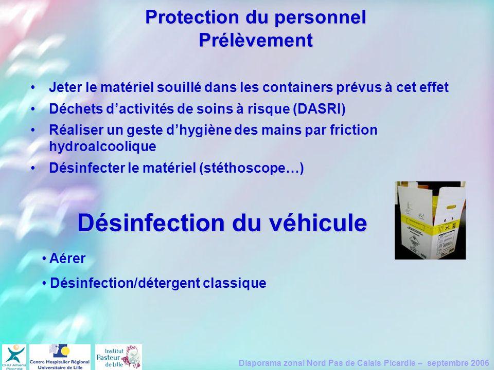 Diaporama zonal Nord Pas de Calais Picardie – septembre 2006 Jeter le matériel souillé dans les containers prévus à cet effet Déchets dactivités de so