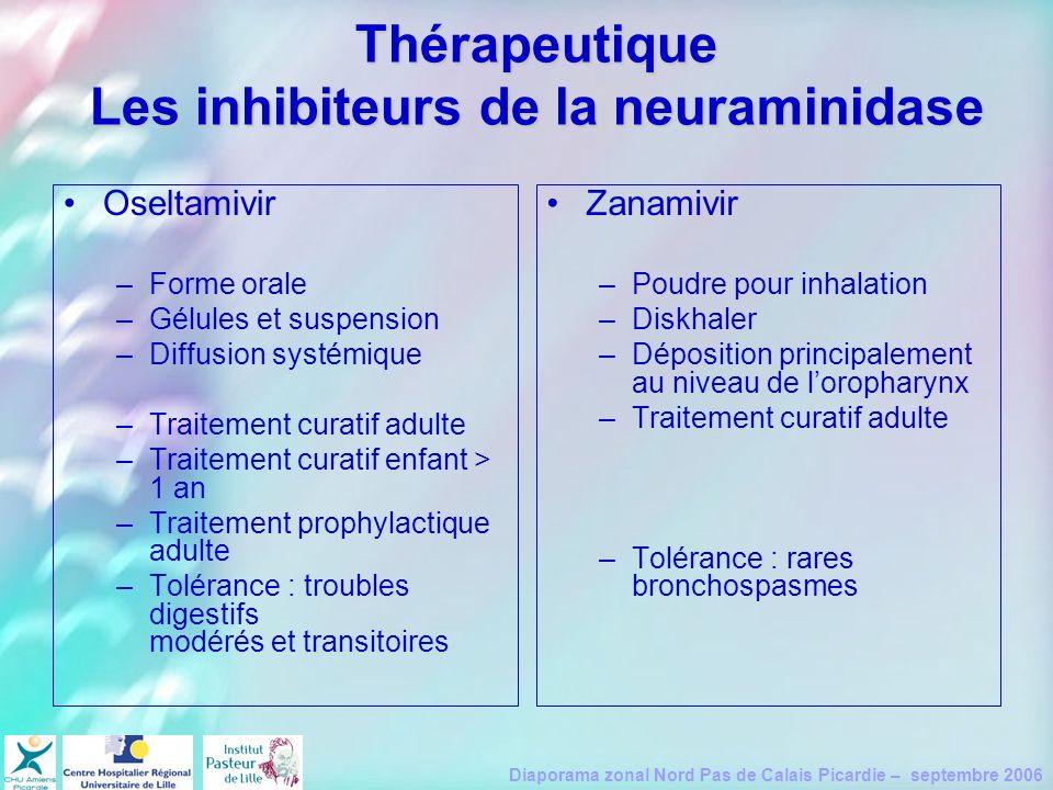 Diaporama zonal Nord Pas de Calais Picardie – septembre 2006 Oseltamivir –Forme orale –Gélules et suspension –Diffusion systémique –Traitement curatif