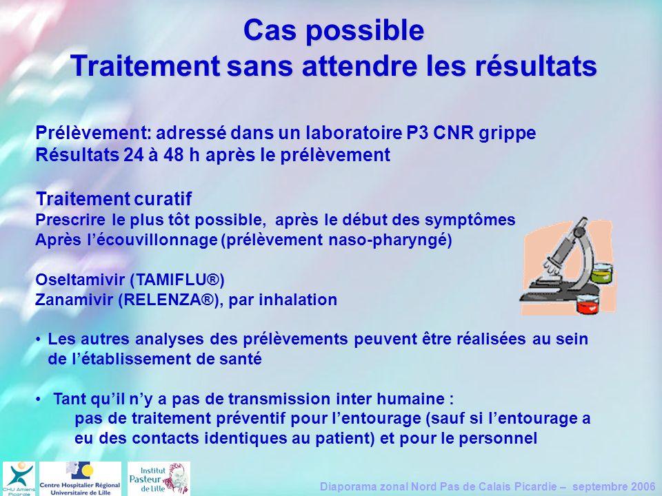 Diaporama zonal Nord Pas de Calais Picardie – septembre 2006 Cas possible Traitement sans attendre les résultats Prélèvement: adressé dans un laborato