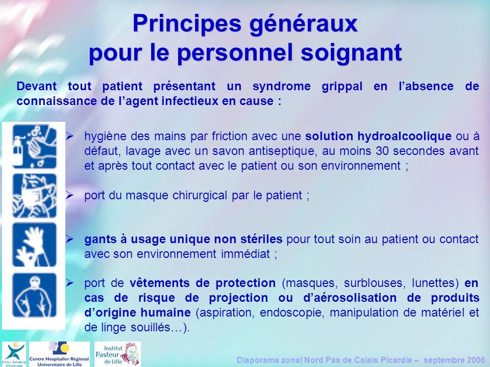 Diaporama zonal Nord Pas de Calais Picardie – septembre 2006 Principes généraux pour le personnel soignant hygiène des mains par friction avec une sol