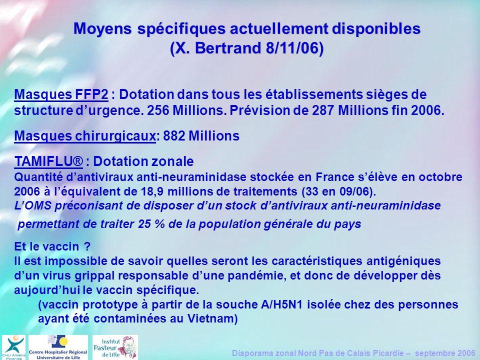 Diaporama zonal Nord Pas de Calais Picardie – septembre 2006 Moyens spécifiques actuellement disponibles (X. Bertrand 8/11/06) Masques FFP2 : Dotation