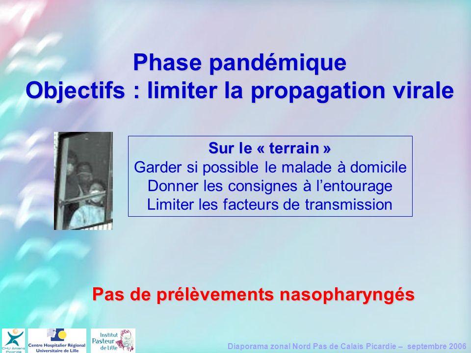 Diaporama zonal Nord Pas de Calais Picardie – septembre 2006 Phase pandémique Objectifs : limiter la propagation virale Sur le « terrain » Garder si p