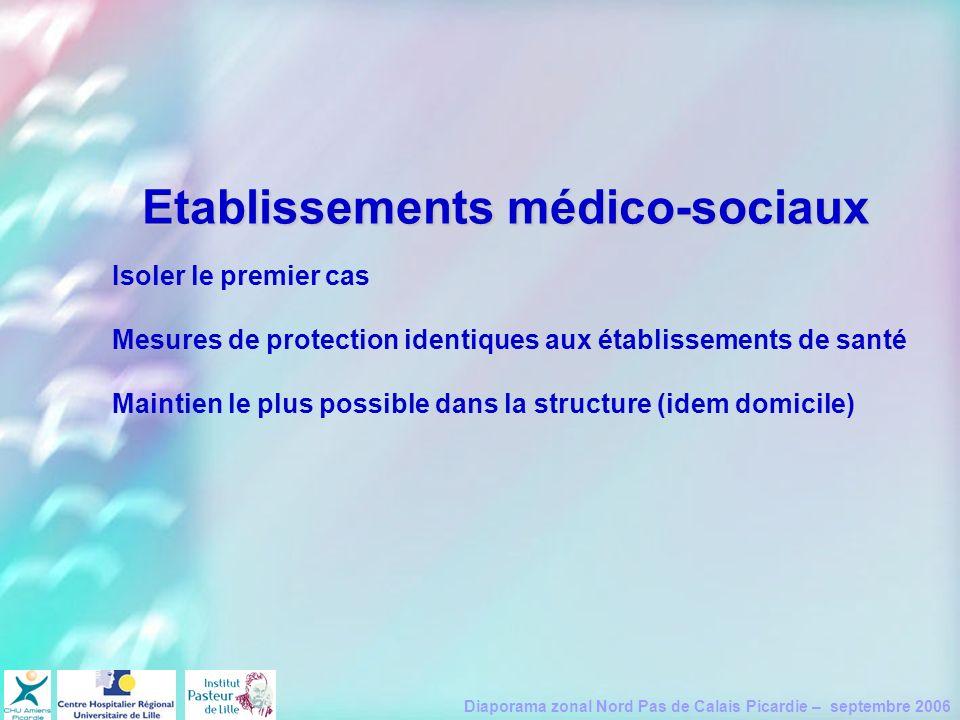 Diaporama zonal Nord Pas de Calais Picardie – septembre 2006 Etablissements médico-sociaux Isoler le premier cas Mesures de protection identiques aux