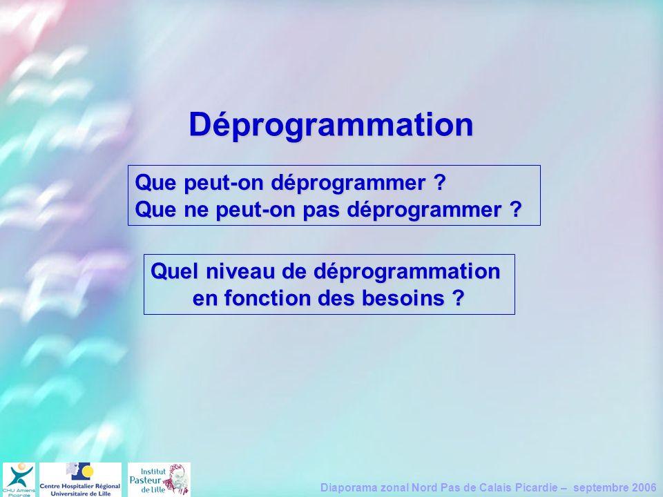 Diaporama zonal Nord Pas de Calais Picardie – septembre 2006 Déprogrammation Que peut-on déprogrammer ? Que ne peut-on pas déprogrammer ? Quel niveau