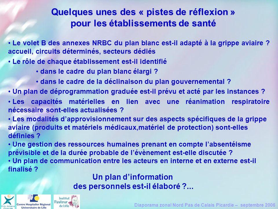 Diaporama zonal Nord Pas de Calais Picardie – septembre 2006 Quelques unes des « pistes de réflexion » pour les établissements de santé Le volet B des